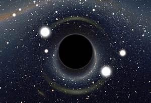 Surprising Truths: Facts About BlackHole