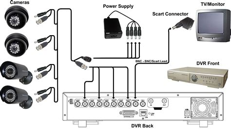 Diagram Cctv Installations Basic Installation