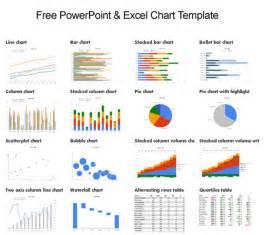 Graph Templates Excel Excel Graph Templates Calendar Template Site