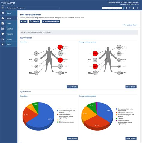 Safety Dashboard Template by Your Safety Dashboard Worksafe Qld Gov Au