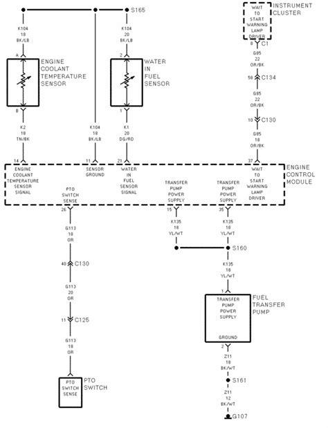 Dodge Ram 1500 Fuel Wiring Diagram by 1999 Dodge Ram 1500 Fuel Wiring Wiring Diagram