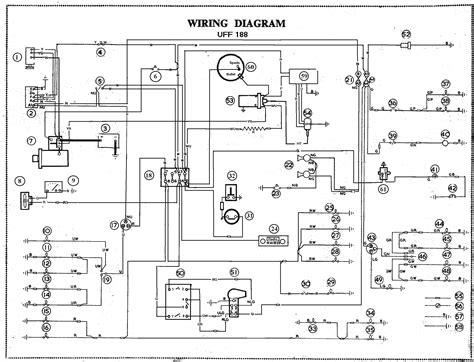 free automotive wiring diagrams webtor me