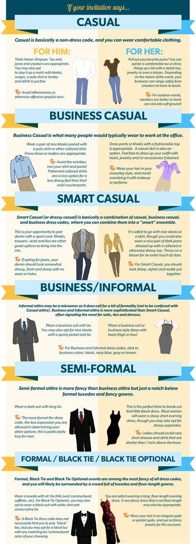 fashion style women men womens fashion infographic mens
