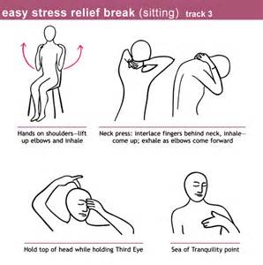 Acupressure Points Stress Relief