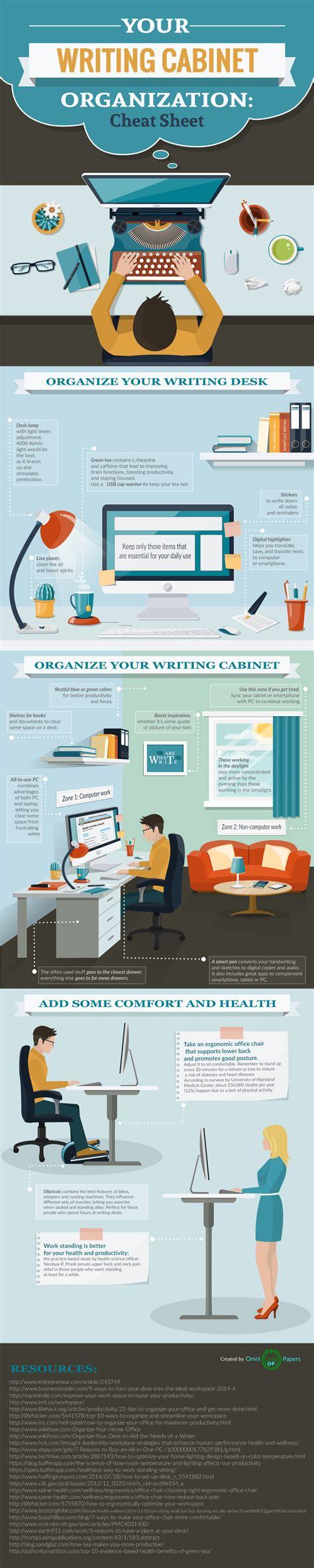 bureau d ecrivain ordonner bureau d 39 écrivain pour optimiser travail