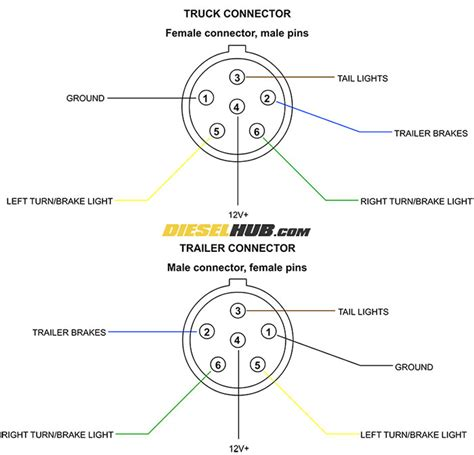 Trailer Connector Pinout Diagrams Pin Connectors
