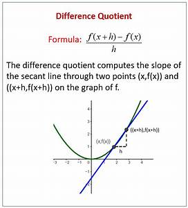 Differentialquotient Berechnen : difference quotient examples videos worksheets ~ Themetempest.com Abrechnung