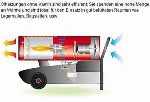 Gasofen Für Geschlossene Räume : arcotherm ge 46 lheizger t ohne kamin 46 kw ~ A.2002-acura-tl-radio.info Haus und Dekorationen