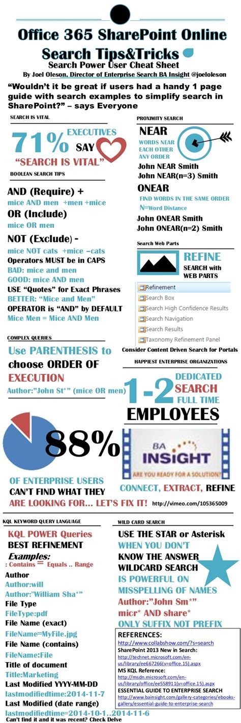 Office Cheats by Office 365 Sharepoint Search Tips Tricks Infographic