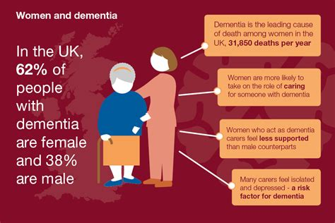 health matters midlife approaches  reduce dementia risk