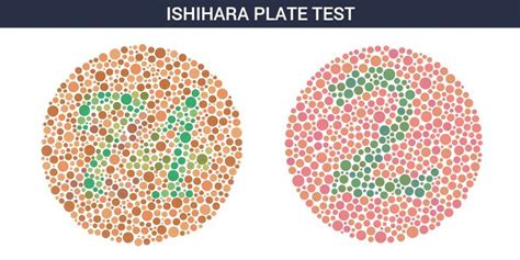 color blindness causes colour blindness causes symptoms diagnosis with the