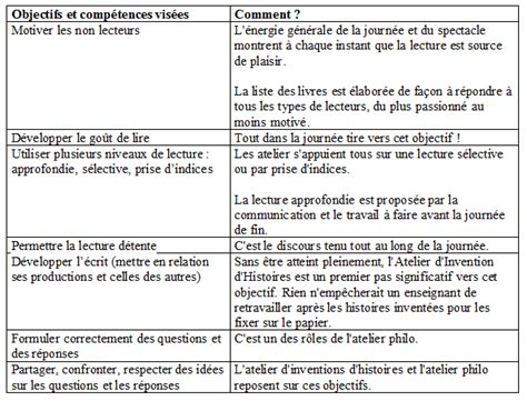 croc blanc resume proofreadingwebsite web fc2