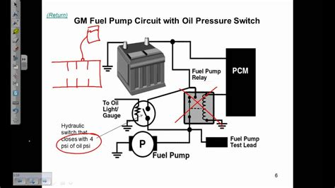 fuel pump electrical circuits description  operation