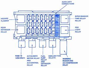 Pontiac Lemn 1989 Main Fuse Box  Block Circuit Breaker Diagram  U00bb Carfusebox