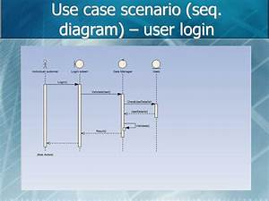Ppt - Drivemate Business Process Model Powerpoint Presentation