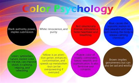 colors and human behavior does wearing clothes of any particular color especially black affect the energy that we are