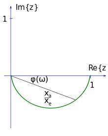rc schaltung berechnen ein und ausschalten von rc kreisen