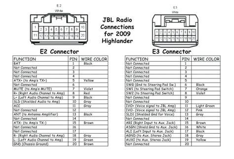 2002 toyota corolla stereo wiring diagram