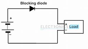 diode uses and applications diode as a rectifier With synchronous rectifier for reverse battery protection schematic