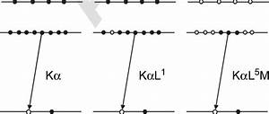 Schematic Representation Of The Ka Diagram  Kal 1 M 0 And