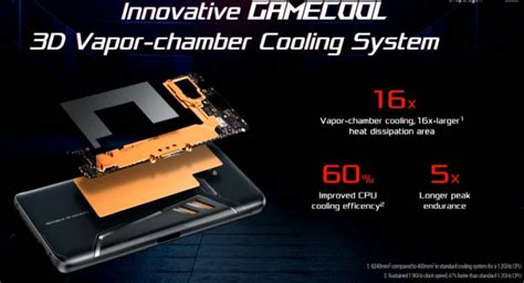 what makes asus rog phone a handheld gaming console