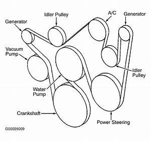 2002 Pontiac Grand Am Serpentine Belt Diagram