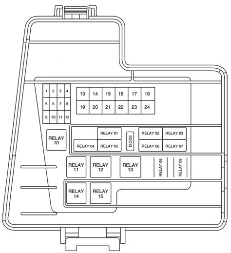 Fuse Box Diagram For 2001 Lincoln L by Lincoln Ls 2000 2006 Fuse Box Diagram Auto Genius