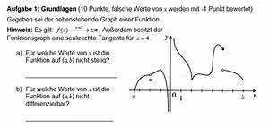 Grenzwert Einer Reihe Berechnen : stetigkeit und differenzierbarkeit anhand einer zeichnung mathelounge ~ Themetempest.com Abrechnung