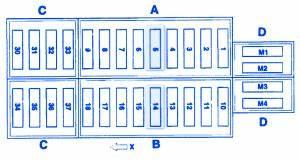 2006 Slk Fuse Diagram : mercy slk 280 2007 front engine fuse box block circuit ~ A.2002-acura-tl-radio.info Haus und Dekorationen