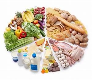 Пустулезный псориаз ладоней и подошв лечение диета