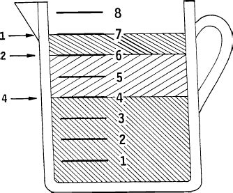paint mixing ratio calculator recent bootszoom