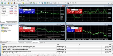 forex demo mt4 171 bin 230 r optioner handel for begyndere i danmark