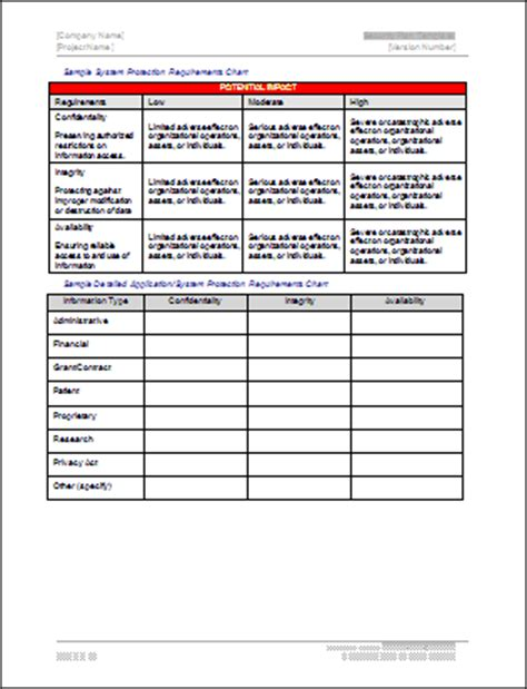 security plan ms word template instant