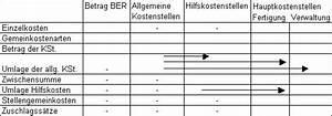 Bab Rechnung : betriebsabrechnungsbogen bab aufbau und erl uterung ~ Themetempest.com Abrechnung