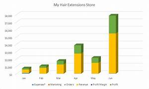 Hair Extensions Business 101  Full Guide  2020