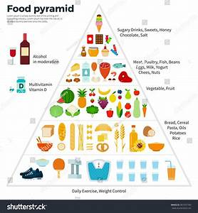 Healthy Eating Concept Food Guide Pyramid Stock Vector