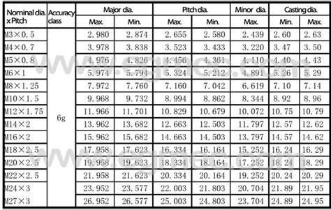 images  standard metric size chart  ring sizes chartspdf metric tire size