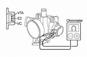 Adjust Position Sensor Throttle Toyota