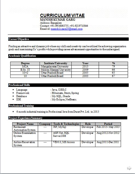 Resume Format For Freshers Bba by Resume Format