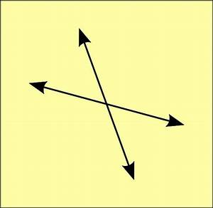 Perpendicular Lines Related Keywords - Perpendicular Lines ...