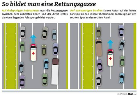 Rettungsgasse Neue Regel by Rettungsgasse Bilden Diese Neue Stvo Regel Ist Jetzt