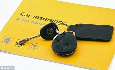 Car Insurance Premium by Fibuna