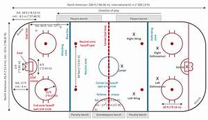 Ice Hockey Rink Dimensions