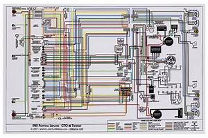 Wiring Diagram 65 Gto