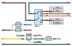 Toyota Hiace Wiring Diagram Electrical System