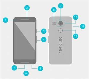 Nexus Hardware