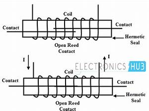 classification of relays With power reed relay
