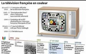 Tele Couleur France : il y a 50 ans la couleur apparaissait la t l en france la r publique des pyr n ~ Melissatoandfro.com Idées de Décoration