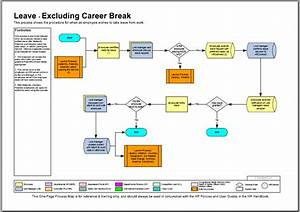 Creating Engaging  Interactive E