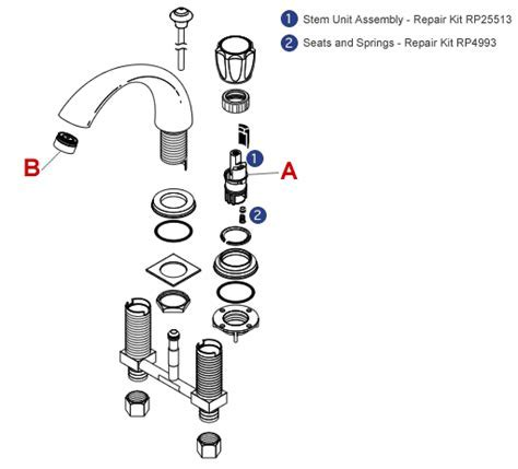 Troubleshooting a Leaking Faucet : Delta Faucet